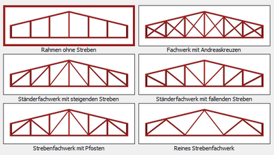 Architektonische elemente fachwerk attribute struktur for Statik fachwerk