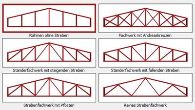 Architektonische elemente balken balken platzieren for Fachwerk statik berechnen